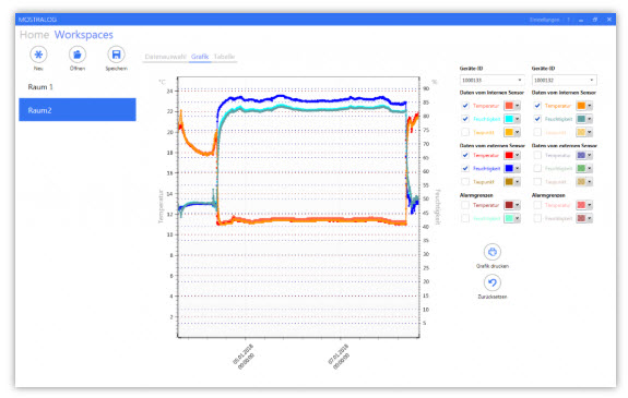 monitoring temperatury w muzeach